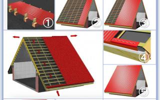 Jak si vybrat vlnitou lepenku na střechu podle označení produktu