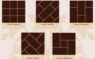 Keramické dlaždice pro kuchyň na zástěře: design a způsoby instalace