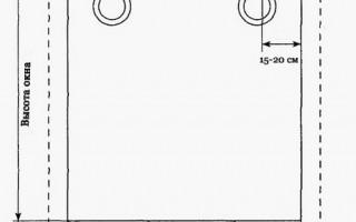Jak šít rolety na balkon vlastními rukama | Green-Pages.info