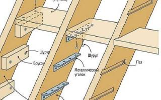 Jak si vyrobit žebřík pro bazén vlastními rukama | Green-Pages.info