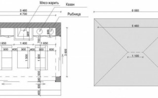 Stavíme pánev v cihlovém altánu vlastními rukama | Green-Pages.info