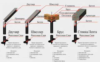 Druhy kamenných plotů: jaký materiál je vhodný, konstrukční vlastnosti