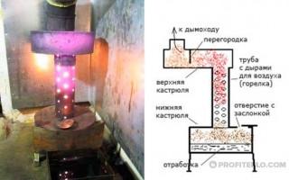 Zhotovení domácího vařiče na vytápění garáže | Green-Pages.info