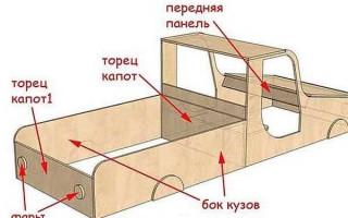 Jak a co vyrobit pískoviště   Green-Pages.info