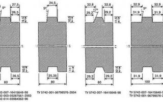 Pravidla pro konstrukci sádrových příček