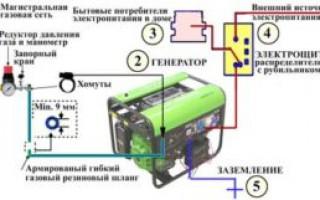 Plynový generátor pro plynový kotel: specifika výběru a připojení | Green-Pages.info