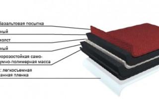 Asfaltové šindele: výhody, nevýhody a instalační vlastnosti